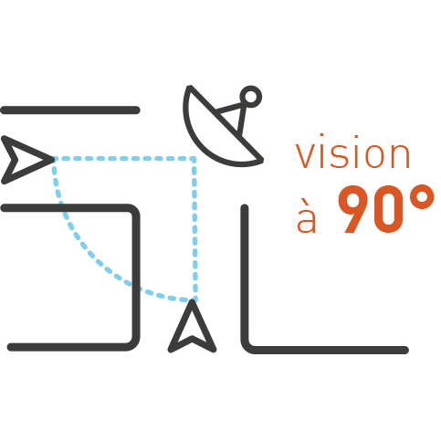 Vision 90° - 2 Directions.